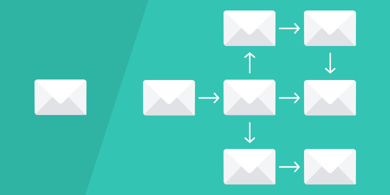 Automated Email Campaigns: Single vs. Series