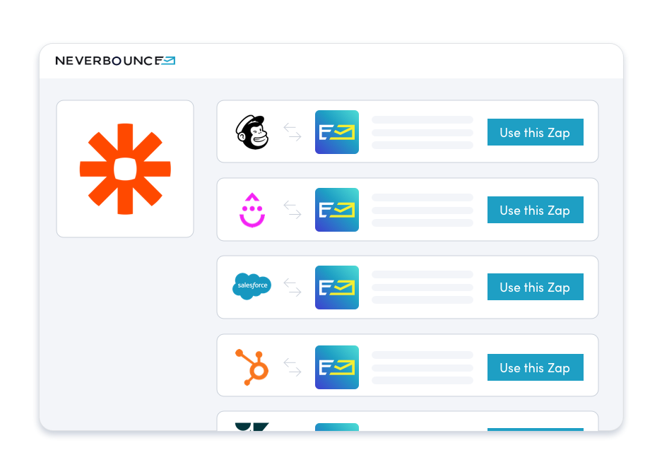 Screenshot of NeverBounce's real-time email zapier integration.